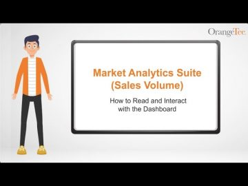 Market Analytics Suite